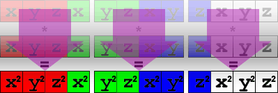 vec_square